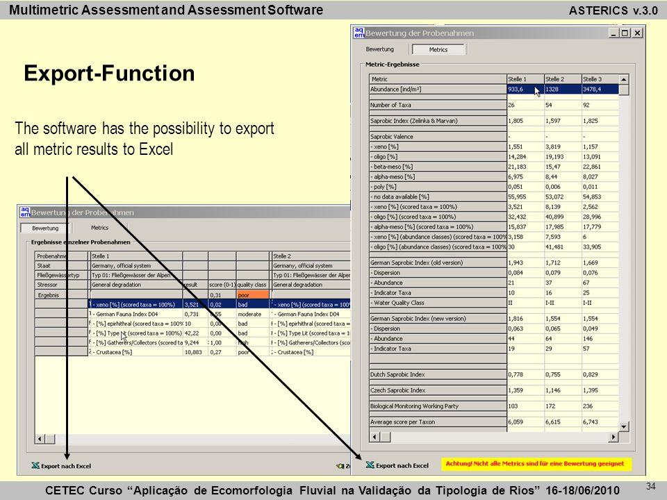 """CETEC Curso """"Aplicação de Ecomorfologia Fluvial na Validação da Tipologia de Rios"""" 16-18/06/2010 Multimetric Assessment and Assessment Software 34 Exp"""