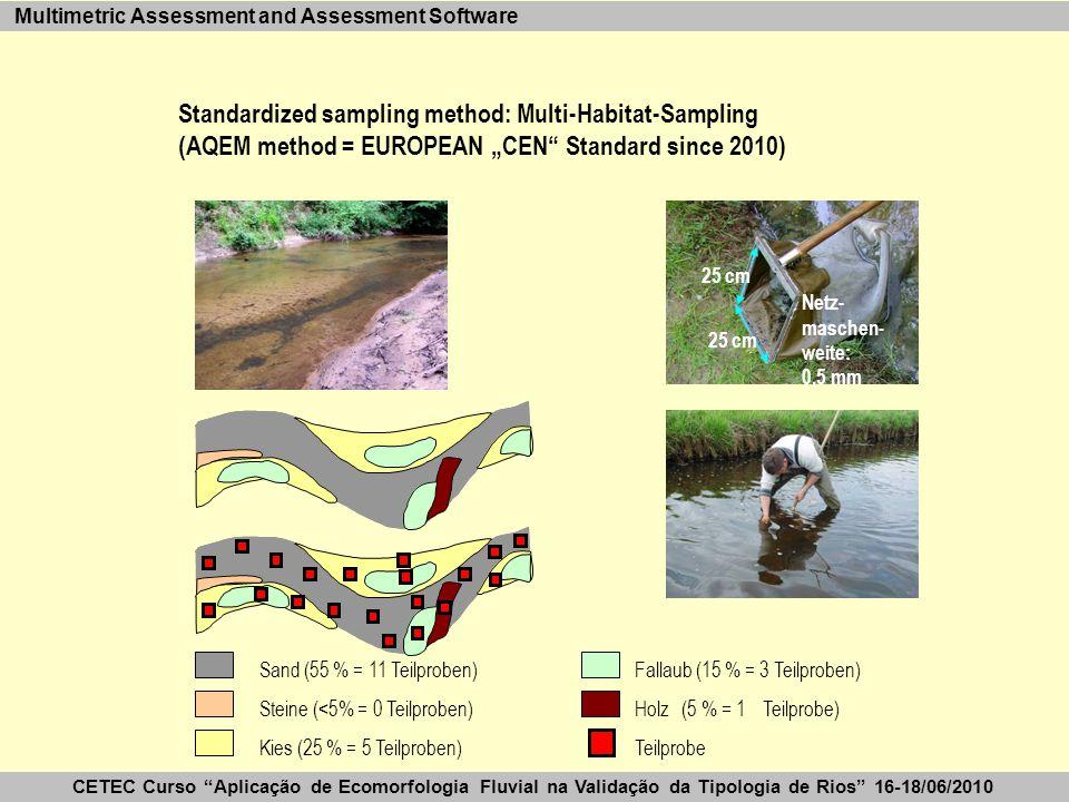 """CETEC Curso Aplicação de Ecomorfologia Fluvial na Validação da Tipologia de Rios 16-18/06/2010 Multimetric Assessment and Assessment Software 25 cm Netz- maschen- weite: 0,5 mm Teilprobe Sand (55 % = 11 Teilproben) Steine (<5% = 0 Teilproben) Kies (25 % = 5 Teilproben) Fallaub (15 % = 3 Teilproben) Holz(5 % = 1 Teilprobe) Standardized sampling method: Multi-Habitat-Sampling (AQEM method = EUROPEAN """"CEN Standard since 2010)"""