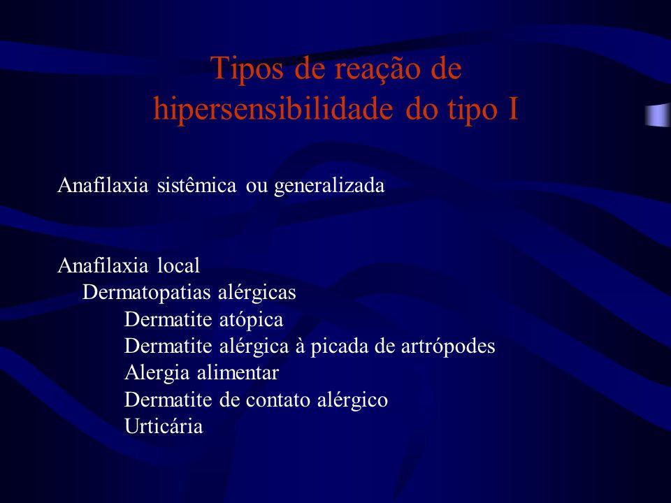 Tipos de reação de hipersensibilidade do tipo I Anafilaxia sistêmica ou generalizada Anafilaxia local Dermatopatias alérgicas Dermatite atópica Dermat