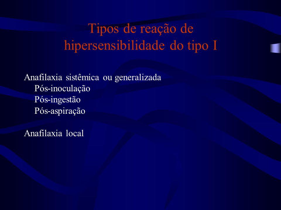 Tipos de reação de hipersensibilidade do tipo I Anafilaxia sistêmica ou generalizada Anafilaxia local Dermatopatias alérgicas Gastrenterites alérgicas Rinite e conjuntivite alérgicas Asma brônquica