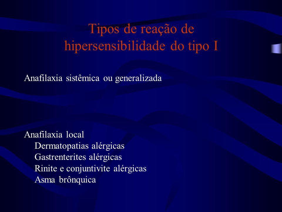 Tipos de reação de hipersensibilidade do tipo I Anafilaxia sistêmica ou generalizada Anafilaxia local Dermatopatias alérgicas Dermatite atópica Dermatite alérgica à picada de artrópodes Alergia alimentar Dermatite de contato alérgico Urticária