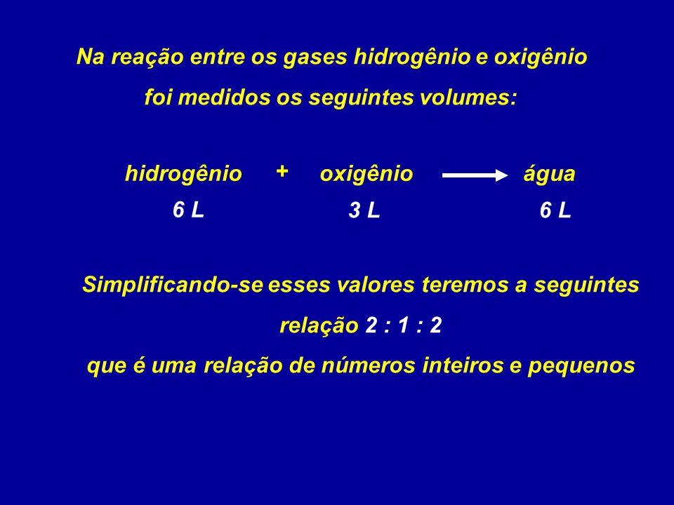 Na reação entre os gases hidrogênio e oxigênio foi medidos os seguintes volumes: hidrogêniooxigênioágua + 6 L 3 L6 L Simplificando-se esses valores te