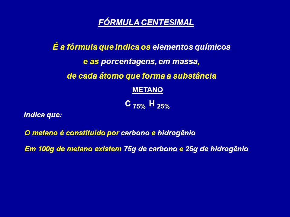 FÓRMULA CENTESIMAL É a fórmula que indica os elementos químicos e as porcentagens, em massa, de cada átomo que forma a substância C H 75%25% Indica qu