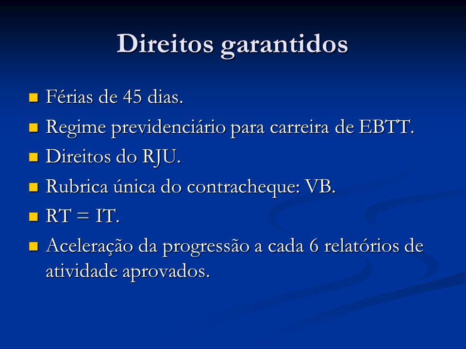 Direitos garantidos Férias de 45 dias. Férias de 45 dias. Regime previdenciário para carreira de EBTT. Regime previdenciário para carreira de EBTT. Di