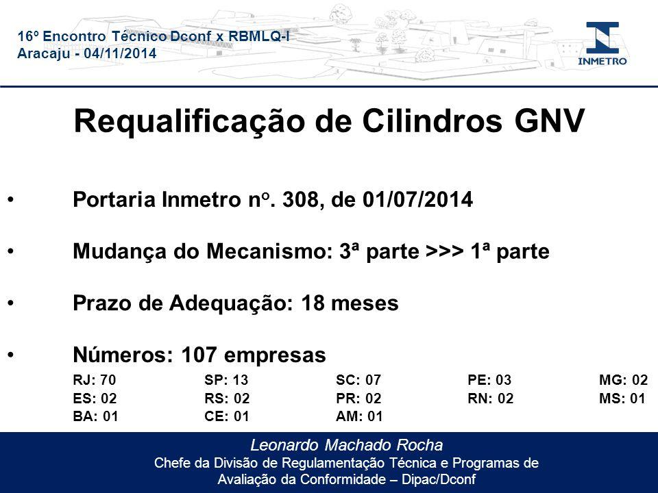 16º Encontro Técnico Dconf x RBMLQ-I Aracaju - 04/11/2014 Leonardo Machado Rocha Chefe da Divisão de Regulamentação Técnica e Programas de Avaliação da Conformidade – Dipac/Dconf Requalificação de Cilindros GNV Portaria Inmetro n o.