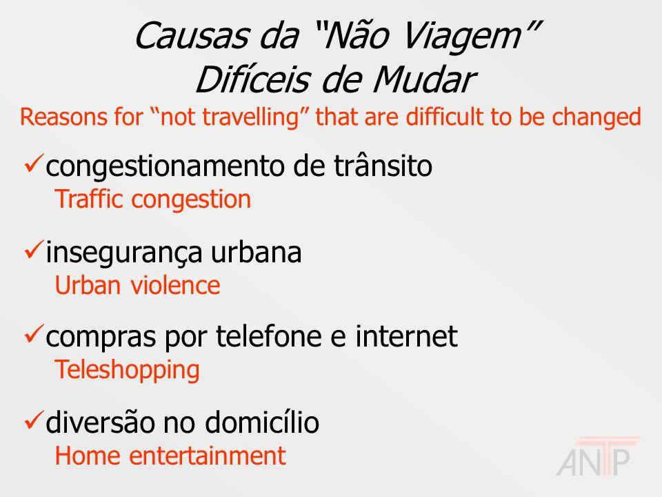 """Causas da """"Não Viagem"""" Difíceis de Mudar Reasons for """"not travelling"""" that are difficult to be changed congestionamento de trânsito Traffic congestion"""