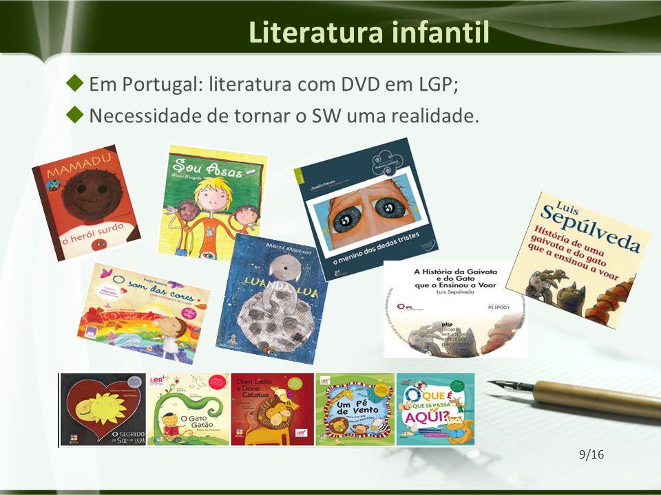 Literatura infantil  Em Portugal: literatura com DVD em LGP;  Necessidade de tornar o SW uma realidade.
