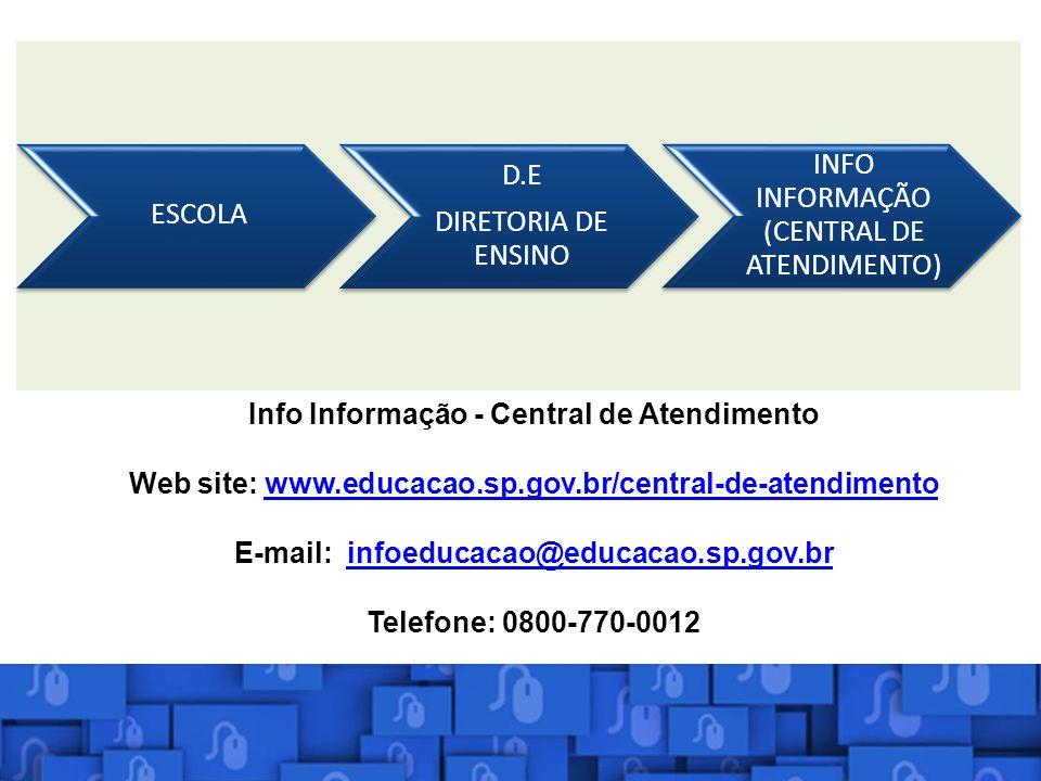 NPE ESCOLA D.E DIRETORIA DE ENSINO INFO INFORMAÇÃO (CENTRAL DE ATENDIMENTO) Info Informação - Central de Atendimento Web site: www.educacao.sp.gov.br/