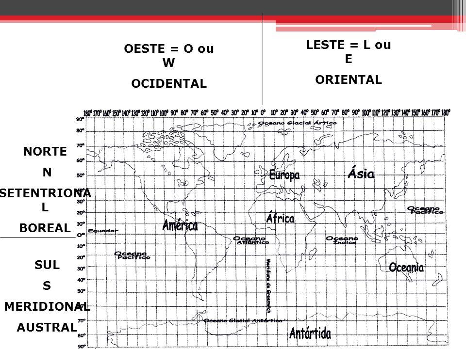 NORTE N SETENTRIONA L BOREAL SUL S MERIDIONAL AUSTRAL LESTE = L ou E ORIENTAL OESTE = O ou W OCIDENTAL