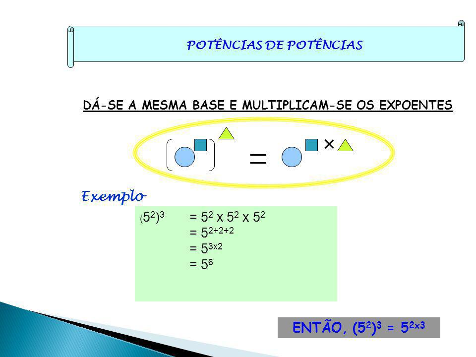 POTÊNCIAS DE POTÊNCIAS DÁ-SE A MESMA BASE E MULTIPLICAM-SE OS EXPOENTES ( 5 2 ) 3 = 5 2 x 5 2 x 5 2 = 5 2+2+2 = 5 3x2 = 5 6 ENTÃO, (5 2 ) 3 = 5 2x3 Exemplo