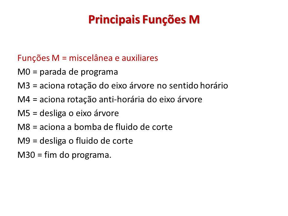 Principais Funções M Funções M = miscelânea e auxiliares M0 = parada de programa M3 = aciona rotação do eixo árvore no sentido horário M4 = aciona rot