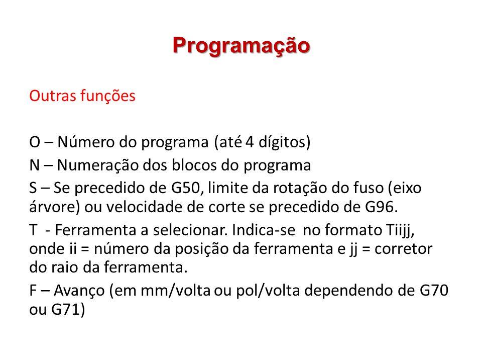 Programação Outras funções O – Número do programa (até 4 dígitos) N – Numeração dos blocos do programa S – Se precedido de G50, limite da rotação do f
