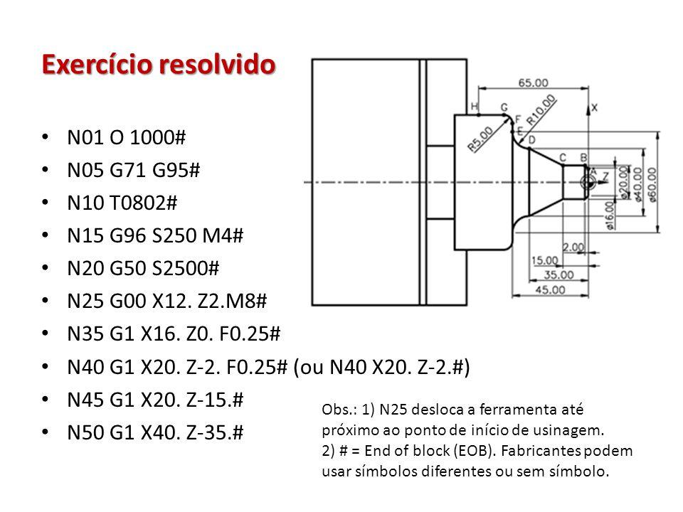 Exercício resolvido N01 O 1000# N05 G71 G95# N10 T0802# N15 G96 S250 M4# N20 G50 S2500# N25 G00 X12. Z2.M8# N35 G1 X16. Z0. F0.25# N40 G1 X20. Z-2. F0
