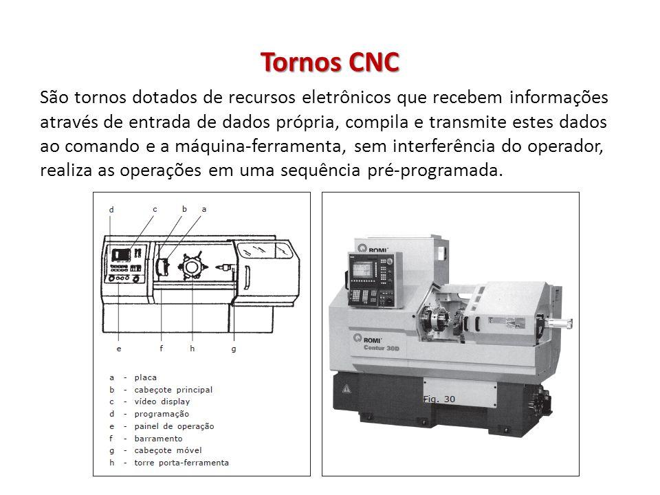 Tornos CNC São tornos dotados de recursos eletrônicos que recebem informações através de entrada de dados própria, compila e transmite estes dados ao