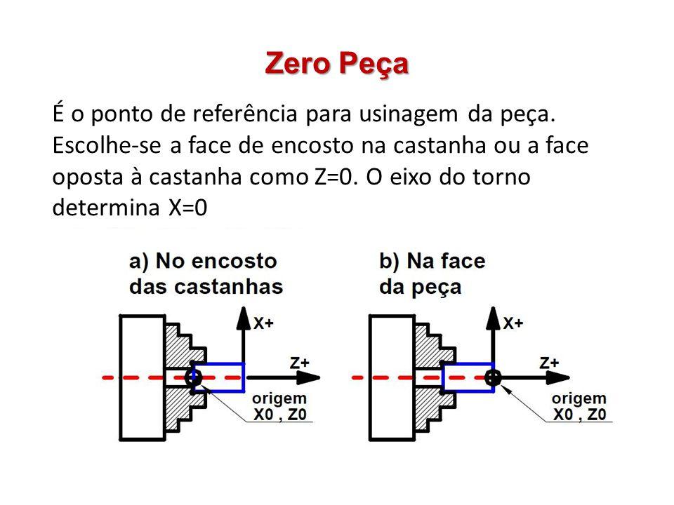 Zero Peça É o ponto de referência para usinagem da peça. Escolhe-se a face de encosto na castanha ou a face oposta à castanha como Z=0. O eixo do torn