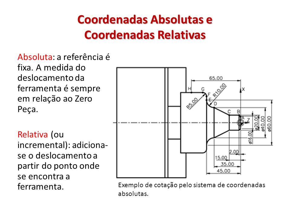 Coordenadas Absolutas e Coordenadas Relativas Absoluta: a referência é fixa. A medida do deslocamento da ferramenta é sempre em relação ao Zero Peça.