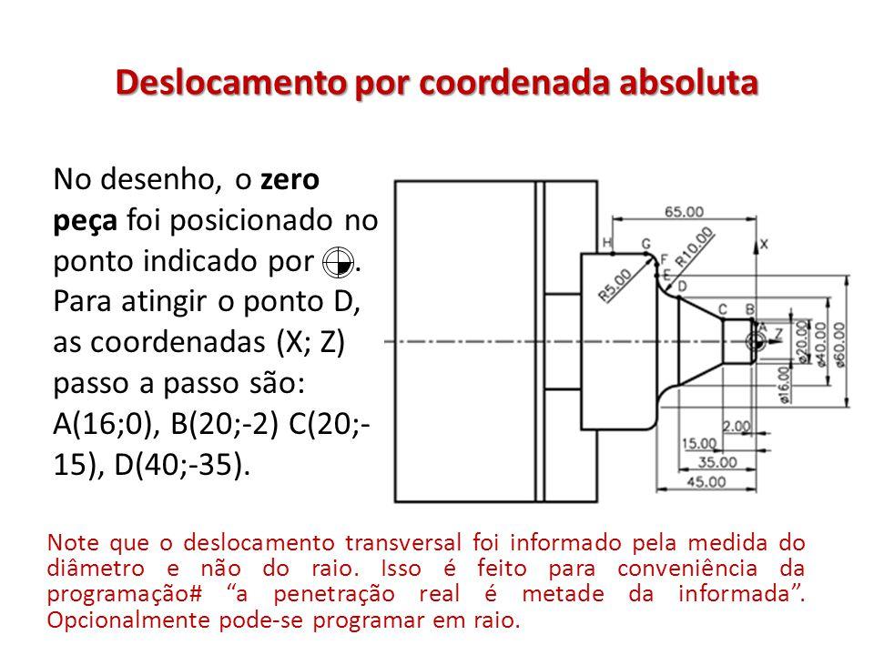 Deslocamento por coordenada absoluta No desenho, o zero peça foi posicionado no ponto indicado por. Para atingir o ponto D, as coordenadas (X; Z) pass