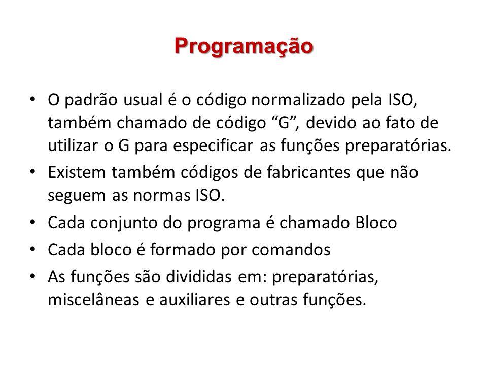"""Programação O padrão usual é o código normalizado pela ISO, também chamado de código """"G"""", devido ao fato de utilizar o G para especificar as funções p"""