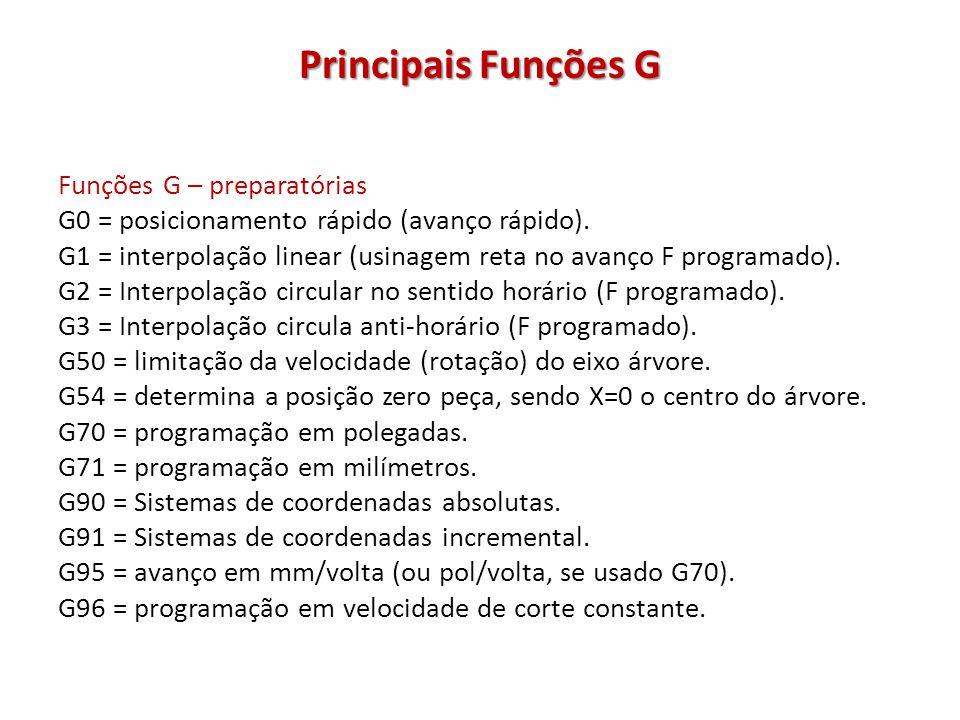 Principais Funções G Funções G – preparatórias G0 = posicionamento rápido (avanço rápido). G1 = interpolação linear (usinagem reta no avanço F program