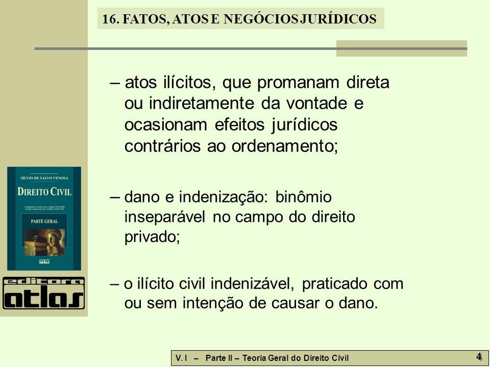 16.FATOS, ATOS E NEGÓCIOS JURÍDICOS V. I – Parte II – Teoria Geral do Direito Civil 5 5 16.2.