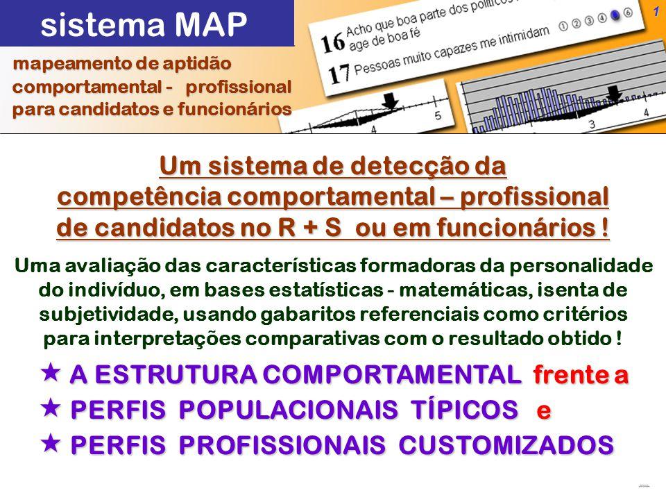 1 Um sistema de detecção da competência comportamental – profissional de candidatos no R + S ou em funcionários .