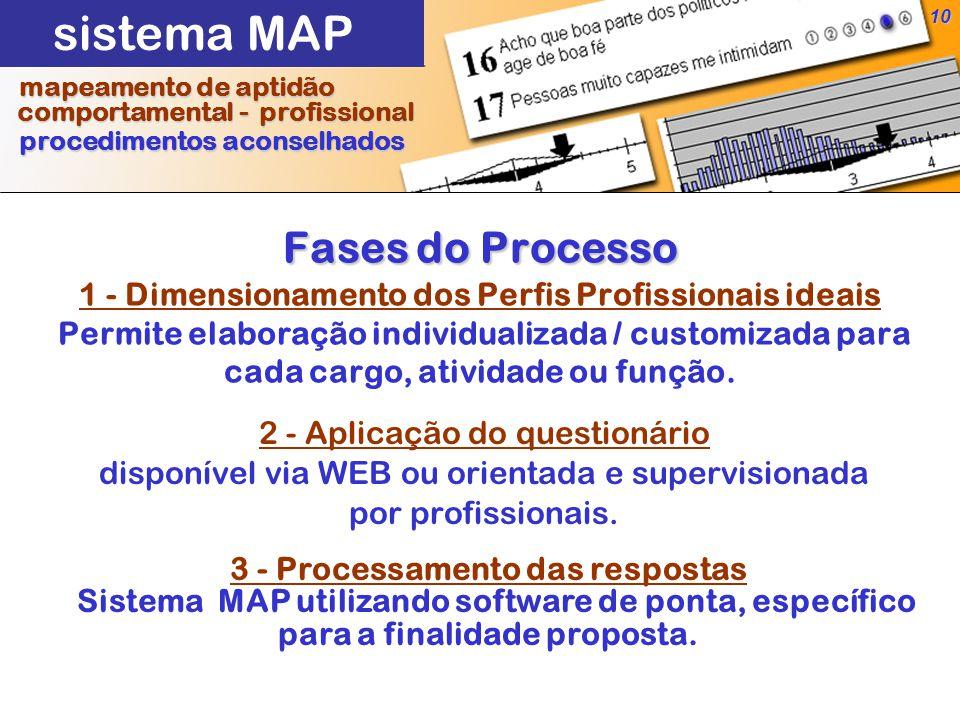 10 2 - Aplicação do questionário disponível via WEB ou orientada e supervisionada por profissionais.