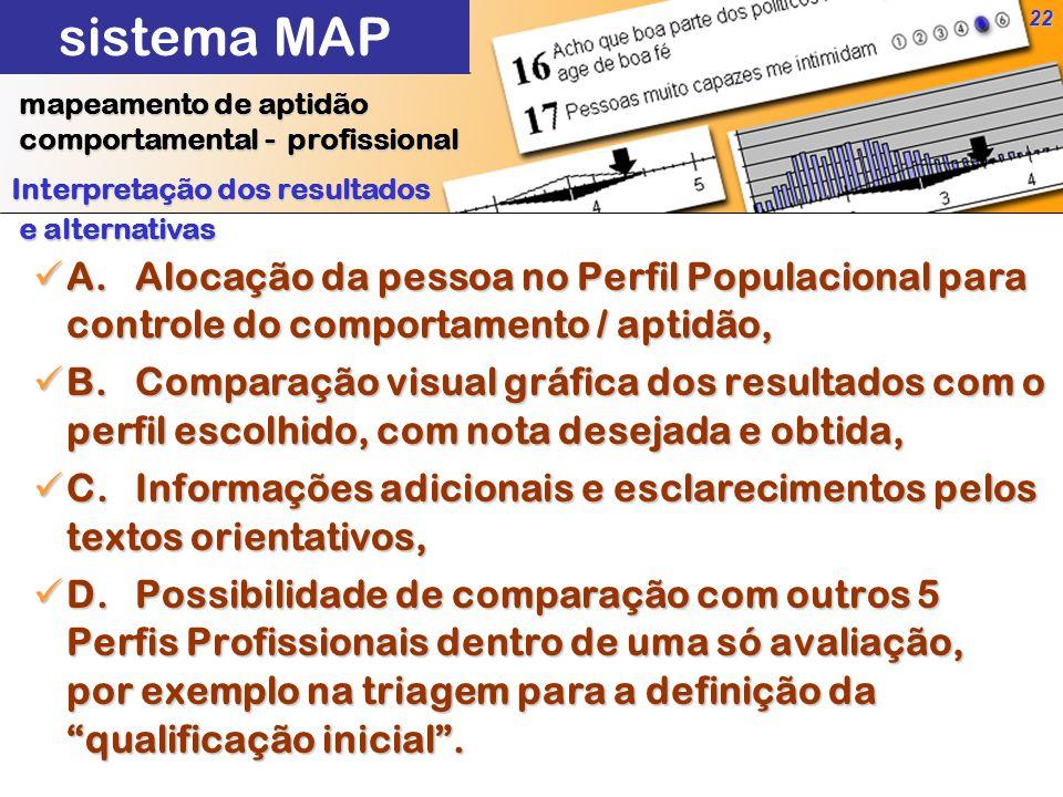 22 A. Alocação da pessoa no Perfil Populacional para controle do comportamento / aptidão, A.