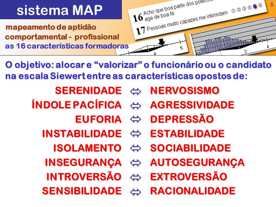 5 SERENIDADE ÍNDOLE PACÍFICA EUFORIAINSTABILIDADEISOLAMENTOINSEGURANÇAINTROVERSÃOSENSIBILIDADE mapeamento de aptidão mapeamento de aptidão comportamental - profissional comportamental - profissional as 16 características formadoras        NERVOSISMOAGRESSIVIDADEDEPRESSÃOESTABILIDADESOCIABILIDADEAUTOSEGURANÇAEXTROVERSÃORACIONALIDADE O objetivo: alocar e valorizar o funcionário ou o candidato O objetivo: alocar e valorizar o funcionário ou o candidato na escala Siewert entre as características opostos de: na escala Siewert entre as características opostos de: sistema MAP