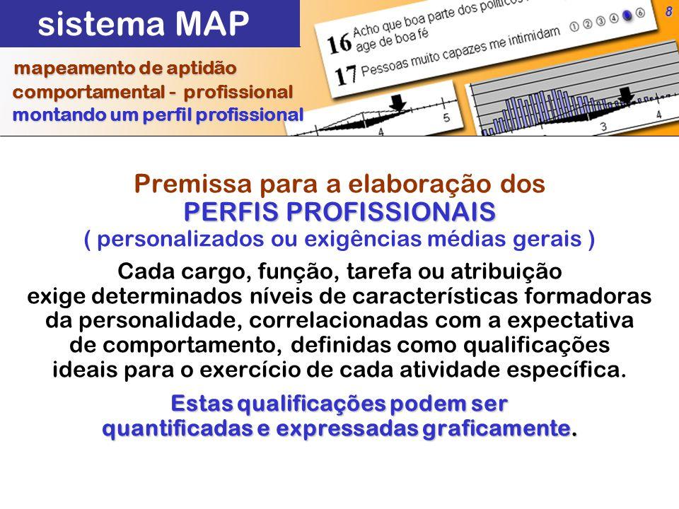 8 PERFIS PROFISSIONAIS Estas qualificações podem ser quantificadas e expressadas graficamente.