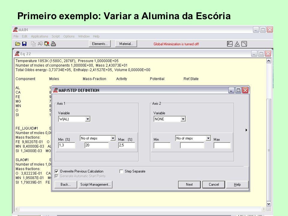 15 © 2005, 2007, 2012 André Luiz V. da Costa e Silva Primeiro exemplo: Variar a Alumina da Escória