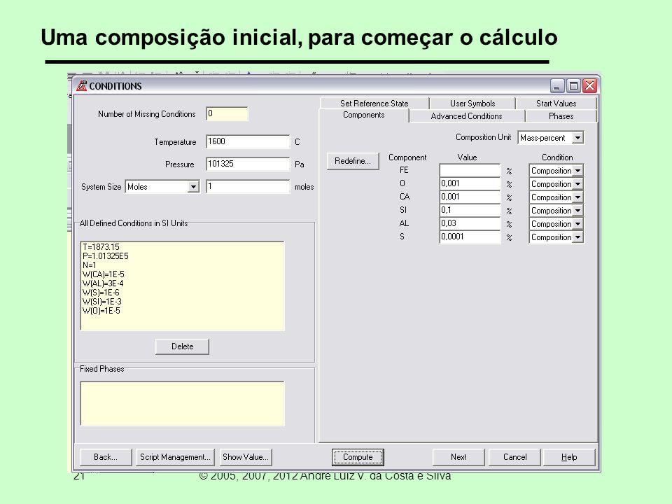 21 © 2005, 2007, 2012 André Luiz V. da Costa e Silva Uma composição inicial, para começar o cálculo