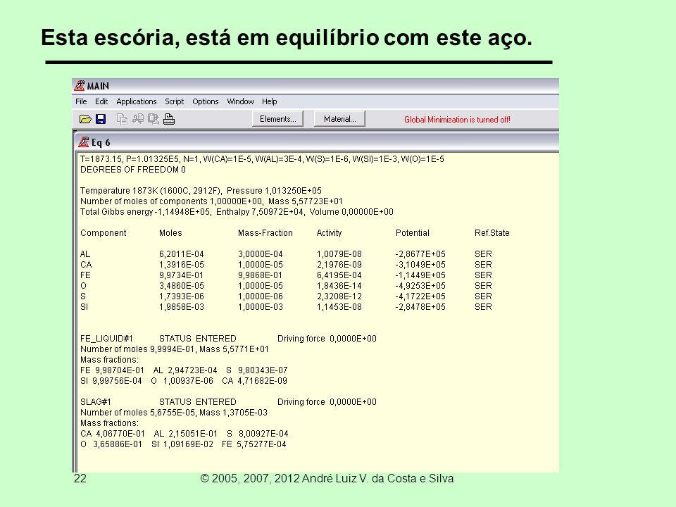 22 © 2005, 2007, 2012 André Luiz V. da Costa e Silva Esta escória, está em equilíbrio com este aço.