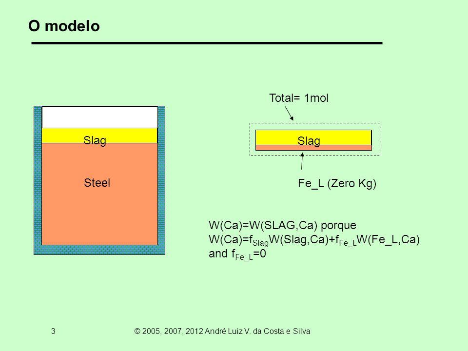 24 © 2005, 2007, 2012 André Luiz V. da Costa e Silva Equilíbrio calculado com Fe_l fix=0