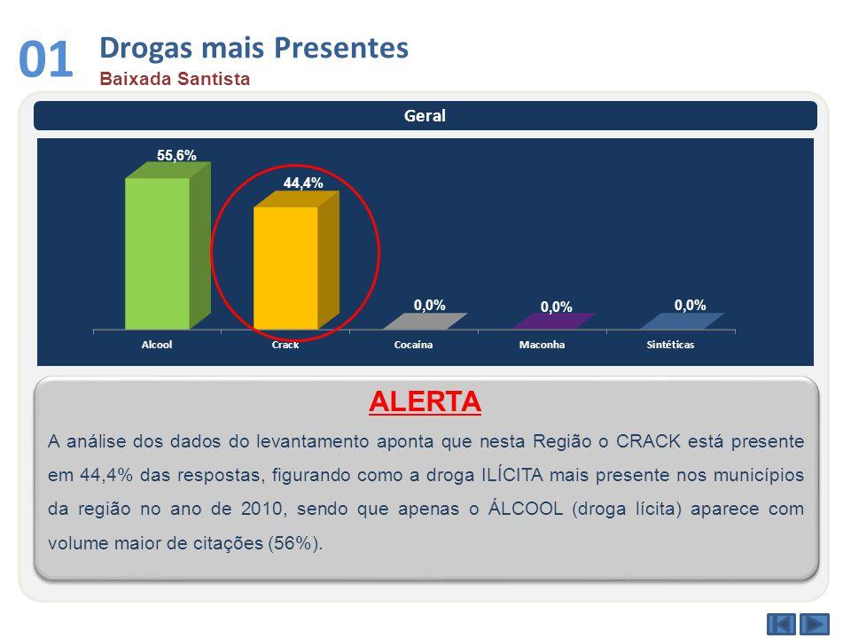 Drogas mais Presentes Baixada Santista 01 Geral A análise dos dados do levantamento aponta que nesta Região o CRACK está presente em 44,4% das respost
