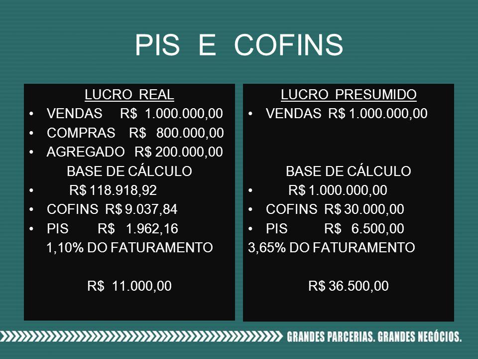 PIS E COFINS LUCRO REAL VENDAS R$ 1.000.000,00 COMPRAS R$ 800.000,00 AGREGADO R$ 200.000,00 BASE DE CÁLCULO R$ 118.918,92 COFINS R$ 9.037,84 PIS R$ 1.962,16 1,10% DO FATURAMENTO R$ 11.000,00 LUCRO PRESUMIDO VENDAS R$ 1.000.000,00 BASE DE CÁLCULO R$ 1.000.000,00 COFINS R$ 30.000,00 PIS R$ 6.500,00 3,65% DO FATURAMENTO R$ 36.500,00