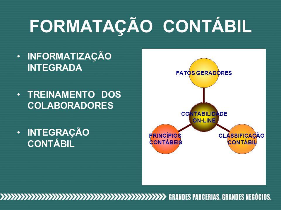 FORMATAÇÃO CONTÁBIL INFORMATIZAÇÃO INTEGRADA TREINAMENTO DOS COLABORADORES INTEGRAÇÃO CONTÁBIL CONTABILIDADE ON-LINE FATOS GERADORES CLASSIFICAÇÃO CONTÁBIL PRINCÍPIOS CONTÁBEIS