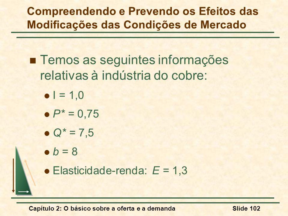 Capítulo 2: O básico sobre a oferta e a demandaSlide 102 Temos as seguintes informações relativas à indústria do cobre: I = 1,0 P* = 0,75 Q* = 7,5 b =
