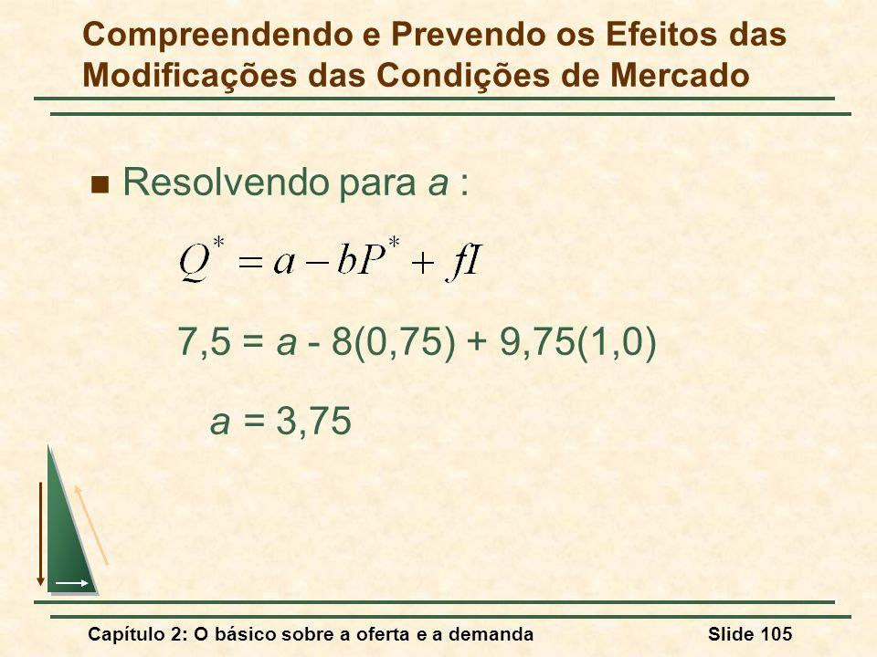 Capítulo 2: O básico sobre a oferta e a demandaSlide 105 Resolvendo para a : 7,5 = a - 8(0,75) + 9,75(1,0) a = 3,75 Compreendendo e Prevendo os Efeito