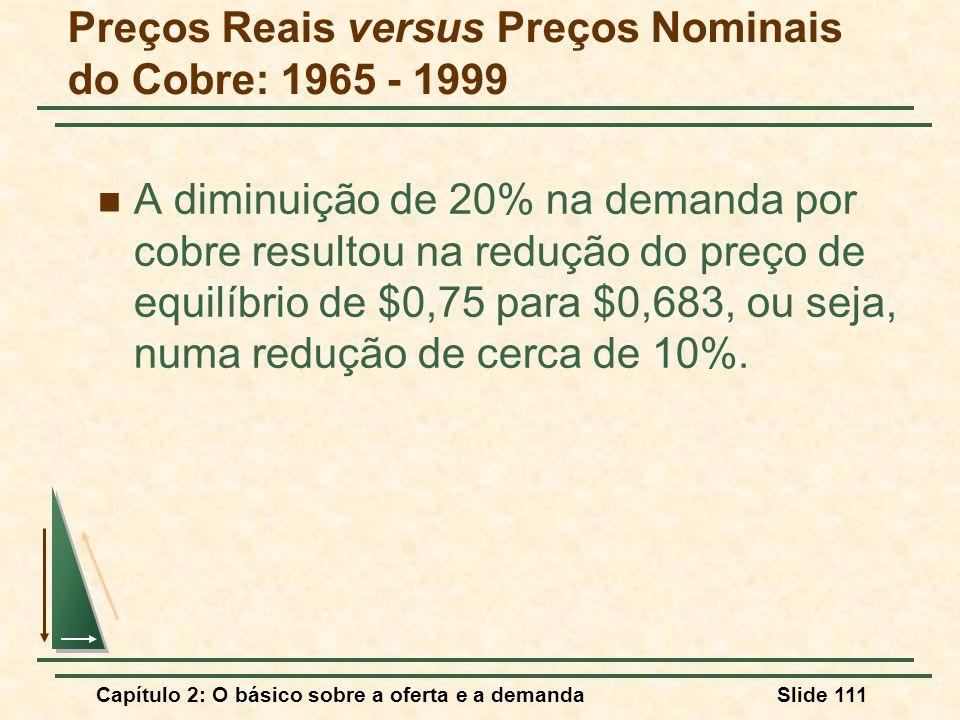 Capítulo 2: O básico sobre a oferta e a demandaSlide 111 A diminuição de 20% na demanda por cobre resultou na redução do preço de equilíbrio de $0,75