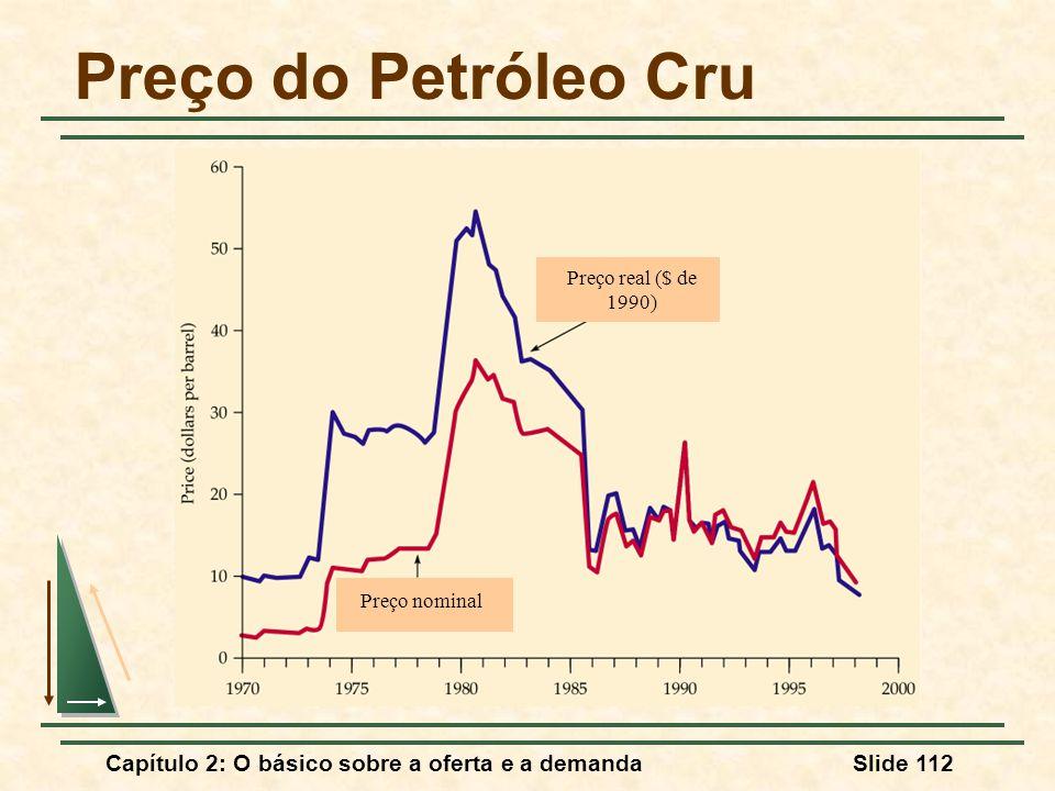 Capítulo 2: O básico sobre a oferta e a demandaSlide 112 Preço do Petróleo Cru Preço real ($ de 1990) Preço nominal