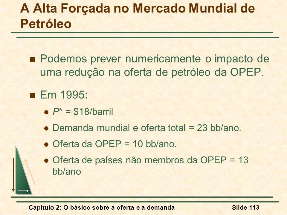 Capítulo 2: O básico sobre a oferta e a demandaSlide 113 A Alta Forçada no Mercado Mundial de Petróleo Podemos prever numericamente o impacto de uma r