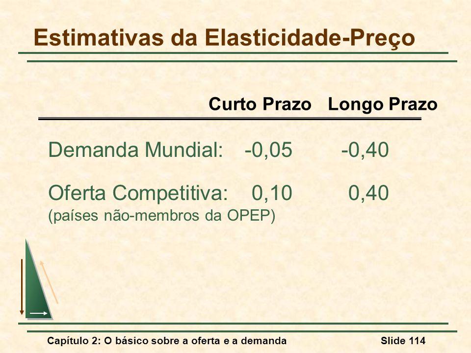 Capítulo 2: O básico sobre a oferta e a demandaSlide 114 Estimativas da Elasticidade-Preço Demanda Mundial:-0,05-0,40 Oferta Competitiva: 0,10 0,40 (p