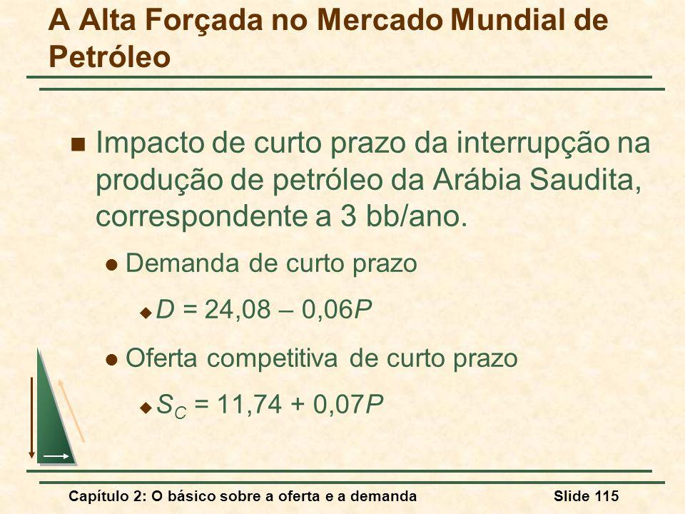 Capítulo 2: O básico sobre a oferta e a demandaSlide 115 A Alta Forçada no Mercado Mundial de Petróleo Impacto de curto prazo da interrupção na produç