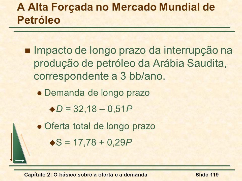 Capítulo 2: O básico sobre a oferta e a demandaSlide 119 A Alta Forçada no Mercado Mundial de Petróleo Impacto de longo prazo da interrupção na produç
