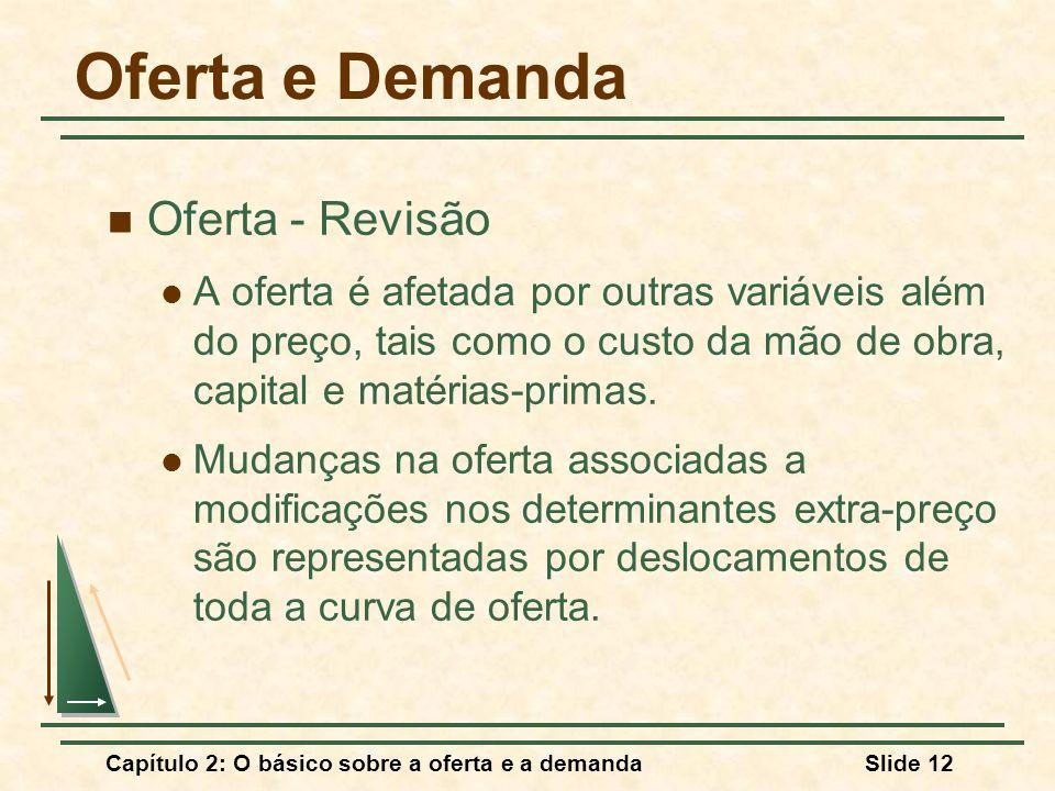 Capítulo 2: O básico sobre a oferta e a demandaSlide 12 Oferta e Demanda Oferta - Revisão A oferta é afetada por outras variáveis além do preço, tais