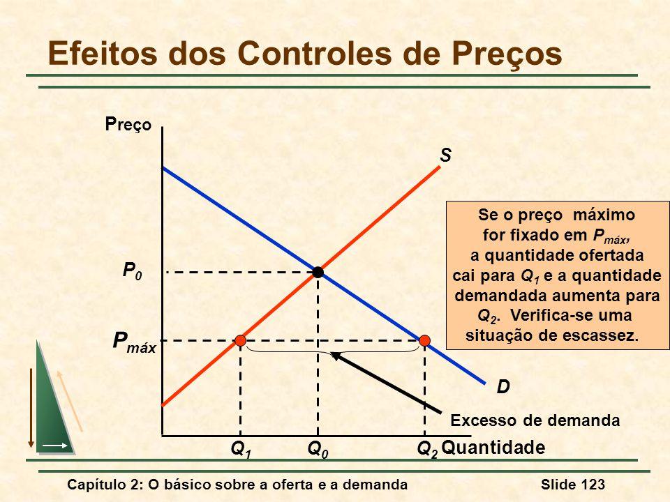 Capítulo 2: O básico sobre a oferta e a demandaSlide 123 D Efeitos dos Controles de Preços Quantidade P reço P0P0 Q0Q0 S P máx Excesso de demanda Se o