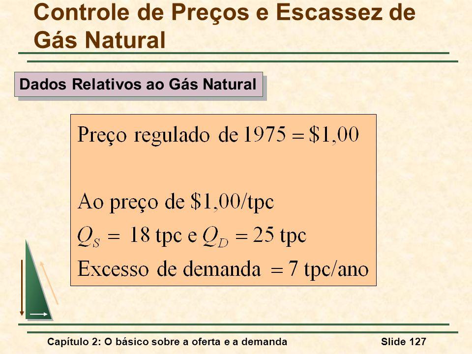 Capítulo 2: O básico sobre a oferta e a demandaSlide 127 Controle de Preços e Escassez de Gás Natural Dados Relativos ao Gás Natural