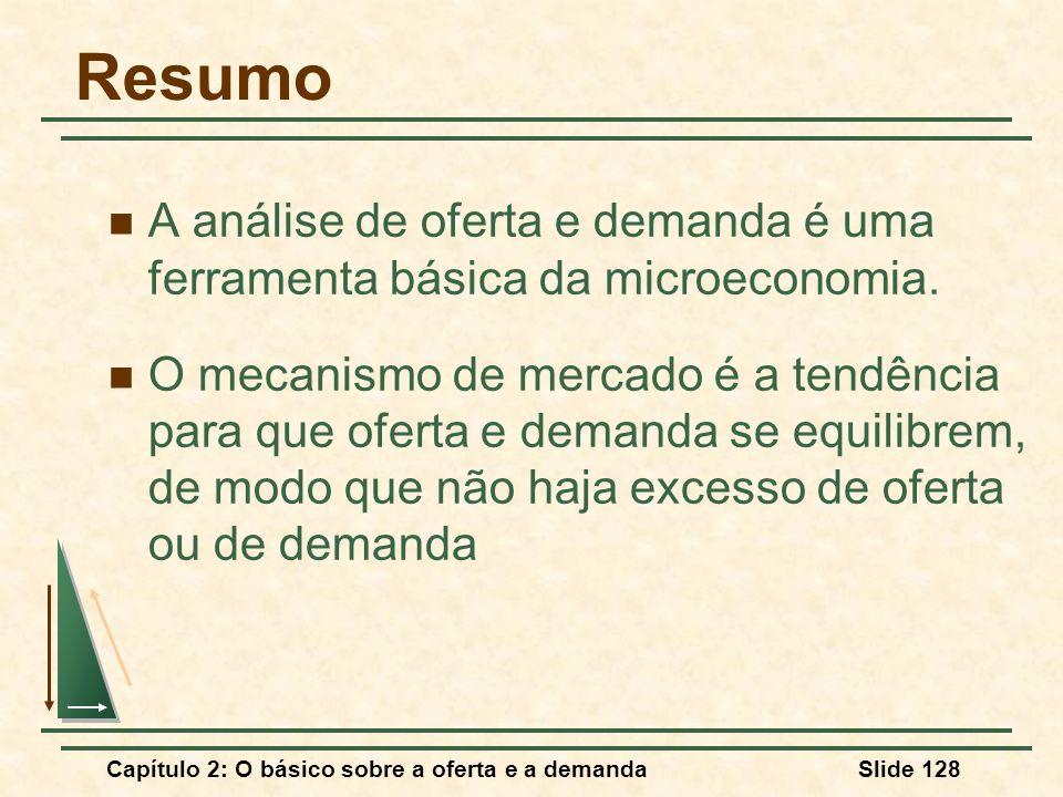 Capítulo 2: O básico sobre a oferta e a demandaSlide 128 Resumo A análise de oferta e demanda é uma ferramenta básica da microeconomia. O mecanismo de