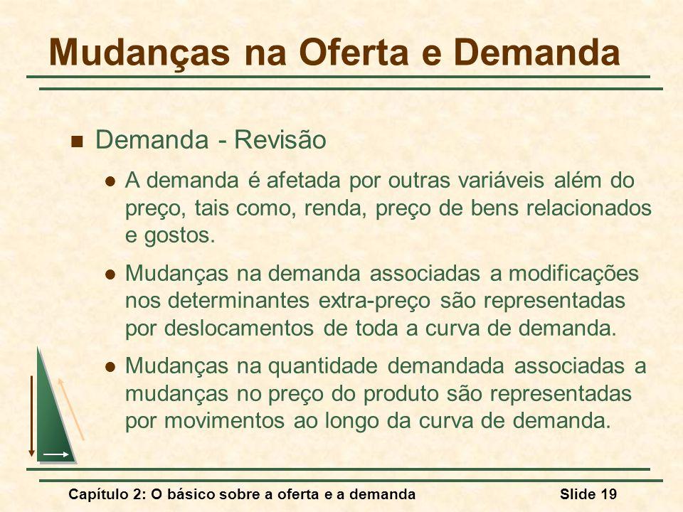 Capítulo 2: O básico sobre a oferta e a demandaSlide 19 Mudanças na Oferta e Demanda Demanda - Revisão A demanda é afetada por outras variáveis além d