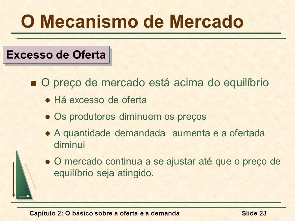Capítulo 2: O básico sobre a oferta e a demandaSlide 23 O Mecanismo de Mercado O preço de mercado está acima do equilíbrio Há excesso de oferta Os pro